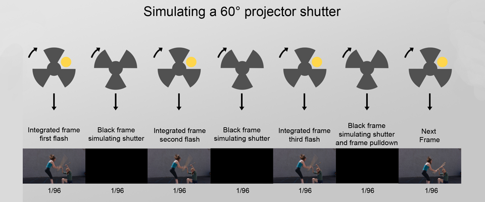 cprojector_shutter_simulation_slideshow